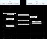 鸿蒙分布式任务调度技术教程