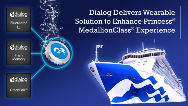 Dialog为嘉年华邮轮集团的OceanMedallion?可穿戴设备提供具备WiRa?功能的芯片解决方案