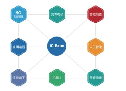 电机驱动芯片企业必看!11月上海年度盛会,等您来...