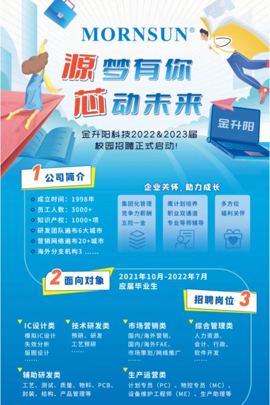 """""""源梦有你,芯动未来""""金升阳2022&2023届校园招聘正式启动!"""
