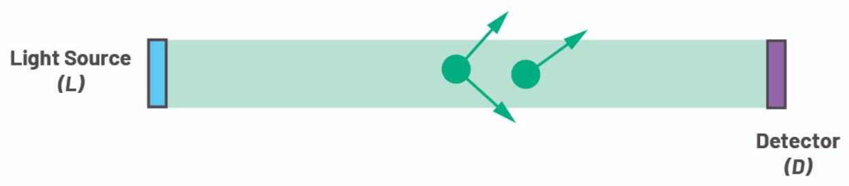 降低误报率——烟雾报警器如何通过汉堡包烟雾干扰报警测试