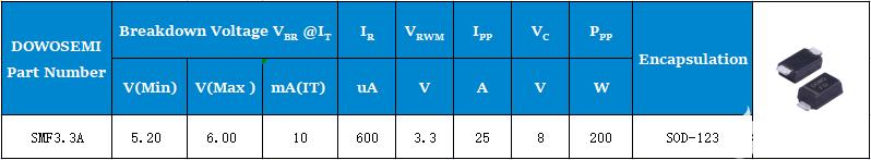 3.3V瞬态抑制TVS二极管参数的详细介绍