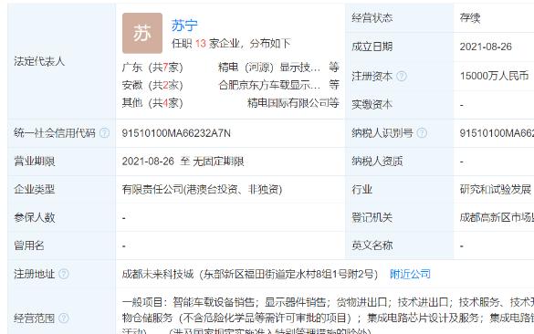 每日新闻点评:京东方花1.5亿元成立汽车电子公司,Waymo停止对外销售激光雷达