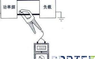 夾鉗式電流探頭的選擇及使用