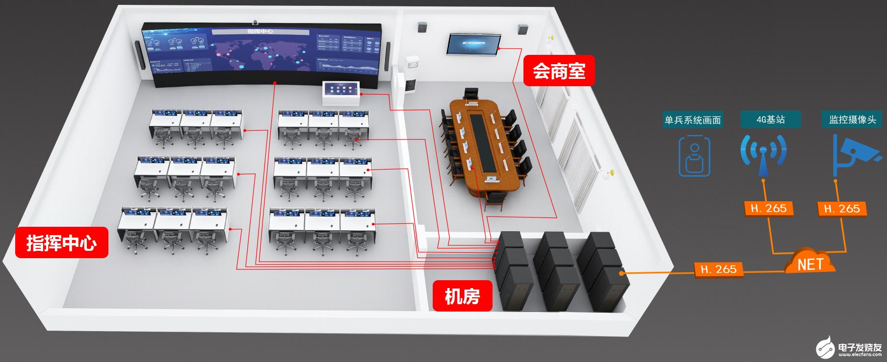 保伦电子itc分布式综合管理平台高效引领指挥中心智慧管控