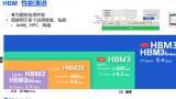 最新HBM3内存技术,速率可达8.4Gbps,Rambus从IP到系统再到封装的全面优化