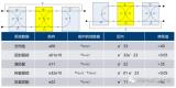 网络分析仪测量精度与不确定度计量校准方法