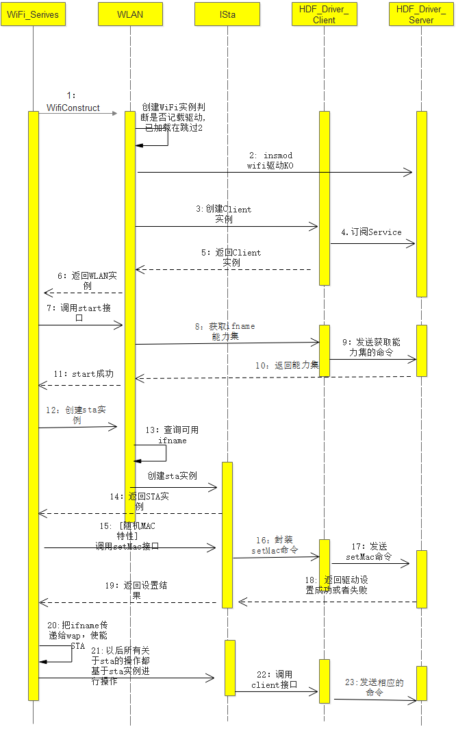 2ac48152-0da6-11ec-8fb8-12bb97331649.png