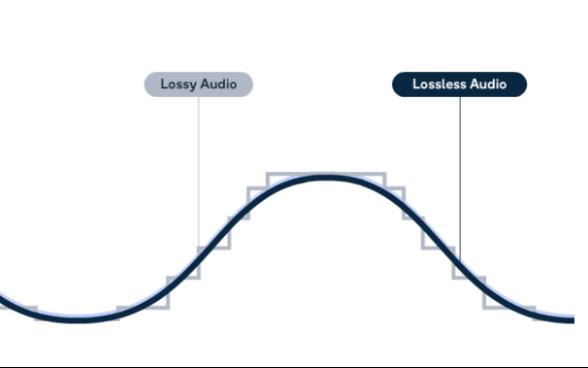 蓝牙Codec将迎全线升级,拖后腿的只剩苹果了