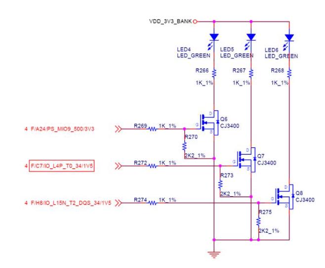 ZYNQ PS + PL異構多核案例開發手冊之1axi_gpio_led_demo案例 [圖片]