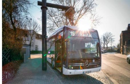 案例分析:故障提前知!先进的多功能软件如何监控电动公交车队充电站充电