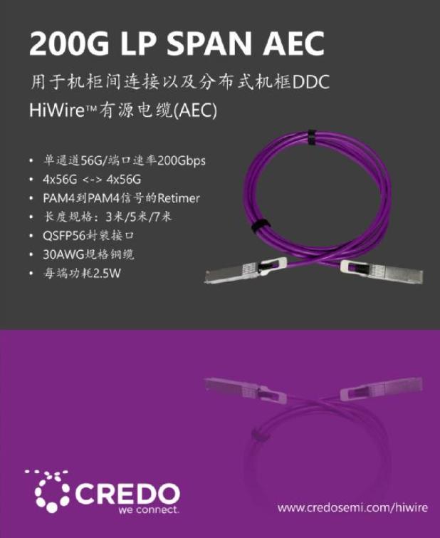 Credo有源電纜(AEC)產品家族再添新成員:第二代HiWire? SPAN AEC