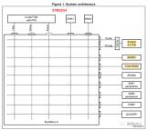 在STM32G4片内不同存储空间运行的速度差异
