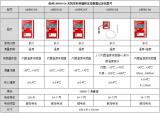 虹科LIBERO Gx系列無線實時傳輸和定位溫度...