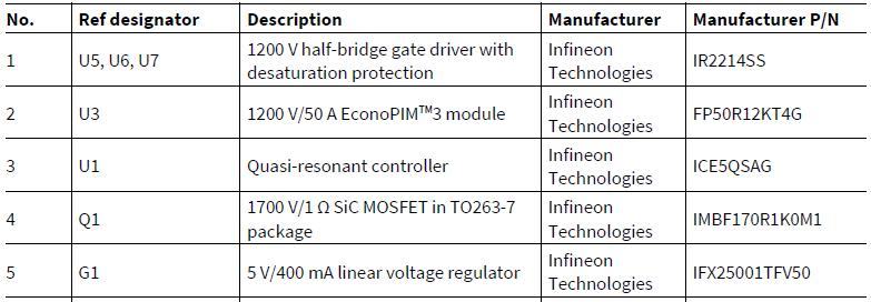 英飛凌提供緊湊三相驅動BLDC電機驅動方案