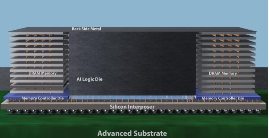 应用材料公司推出新技术和新功能加快推进半导体行业的异构集成路线图