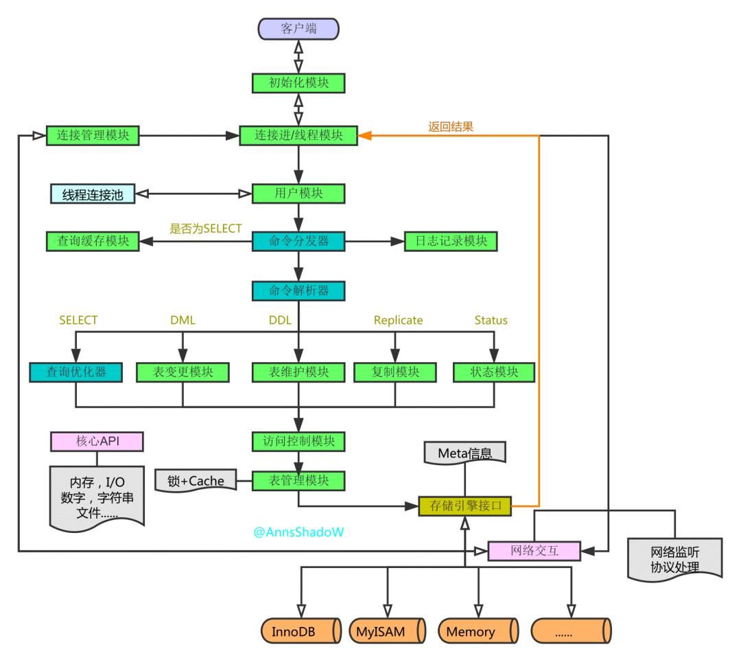 4e9ce4e0-133a-11ec-8fb8-12bb97331649.png