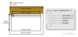Linux系统中图形显示方案