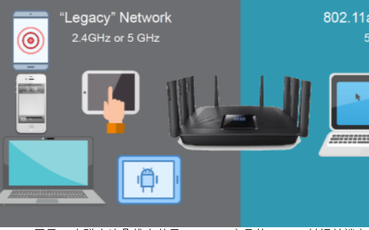 大联大诠鼎集团推出基于Vanchip产品的WiFi 6射频前端解决方案