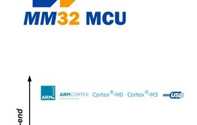MM32無法進行燒寫的原因都有哪些