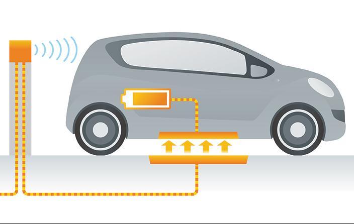 电动汽车无线充电的设计考量-蓝牙??橥ㄐ趴勺? />    </a> </div><div class=