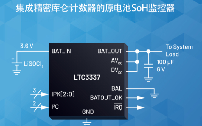 ADI公司發布集成精密庫侖計數器的納安級功耗原電池SoH監控器