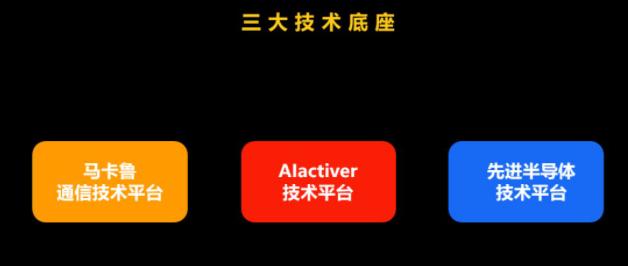 展銳發布生態技術圖譜:三大底座技術支撐