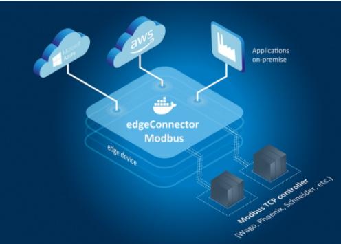 Softing推出新的軟件模塊,用于將Modbus TCP控制器連接到工業物聯網應用