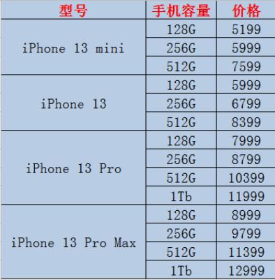 苹果13所有价格表