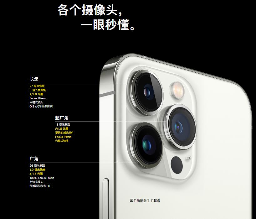 苹果13pro摄像头图片长啥样