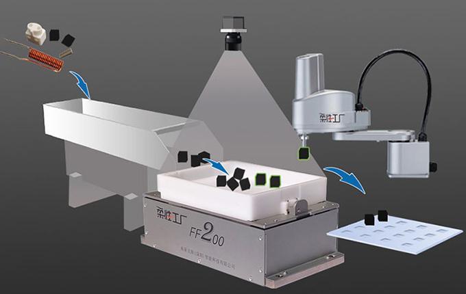 柔性振動盤 柔性供料器柔性選料視覺系統