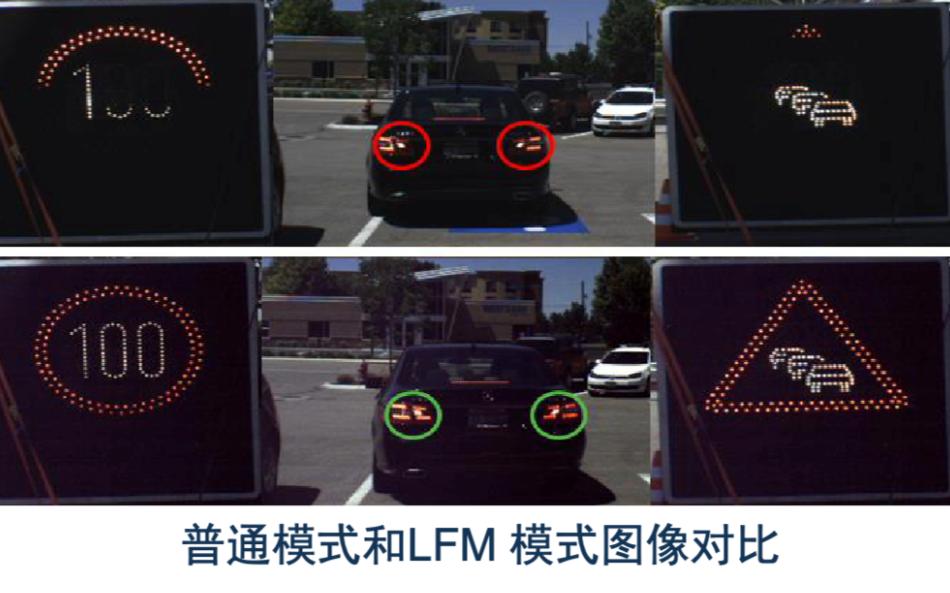 电动车纷纷走向传感器融合,图像传感器依然是yyds