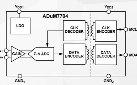 隔離式ADC:隔離技術融合下的高精度高性能ADC