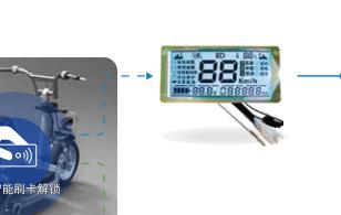 电动车NFC一键启动(仪表总成、电源锁)_Ci522 Ci523_小体积超低成本13.56M非接触式读写器lol赛事官网