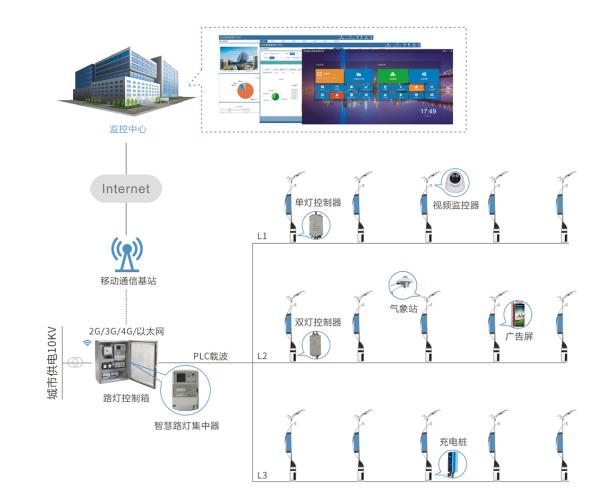 PLC中国芯方案PLBUS赋能2021全运会智能照明系统