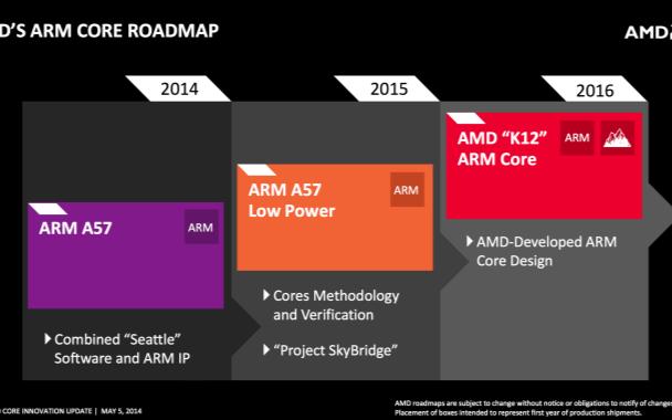 重启Arm计划!AMD:随时准备好打造Arm架构处理器