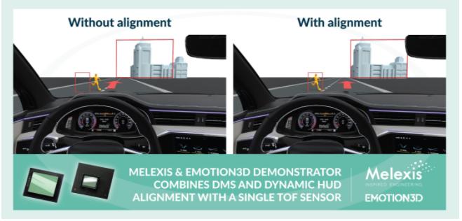 Melexis和emotion3D通力合作,在單個攝像頭中集成了DMS和HUD動態對象校正