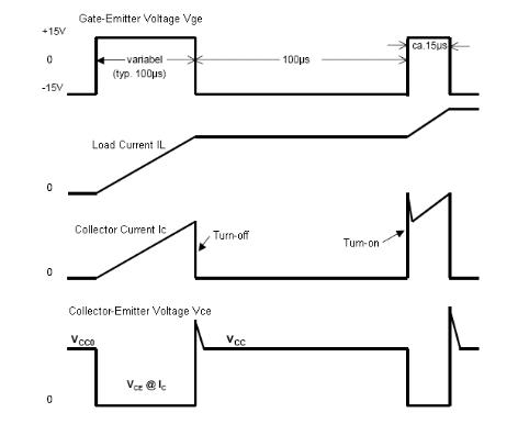雙脈沖測試基礎系列:基本原理和應用