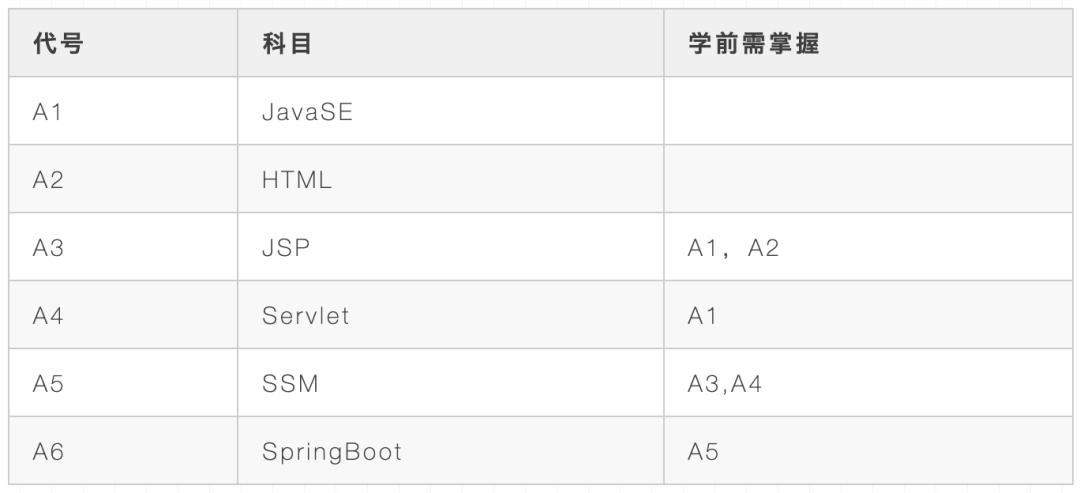 ec4e533c-11e5-11ec-8fb8-12bb97331649.png