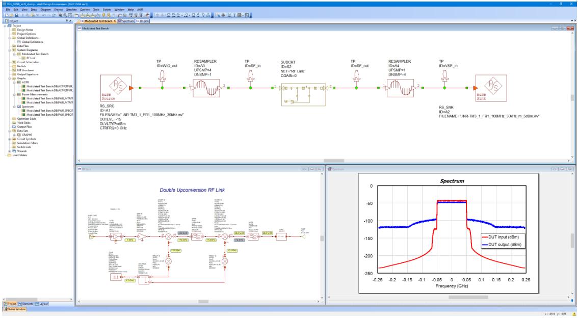 罗德与施瓦茨推出结合EDA仿真与硬件测试的R&S VSESIM-VSS