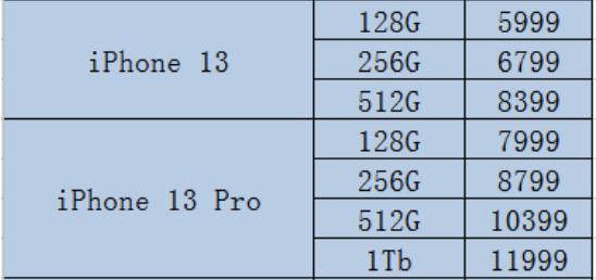 苹果13国行版6.1寸128g售价多少