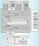 芯片开发语言为什么要用Chisel和Verilog