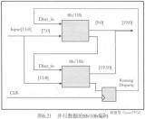 高速串行通信常用的编码方式-8b/10b编码/解码解析