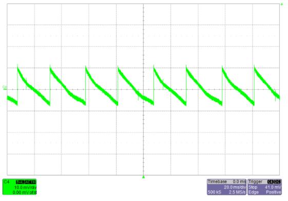什么模式下操作降压转换器最好