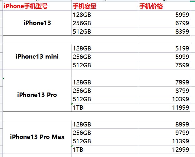 苹果13发售加税多少