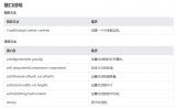 JavaUI框架新增组件开发指南