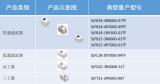 顺络电子5G模组的模块系统