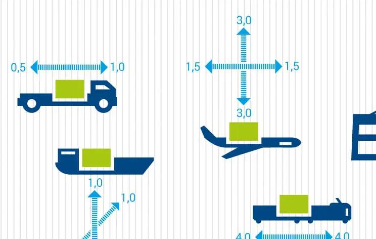 数据记录器如何来分析运输过程中的碰撞、冲击和振动?