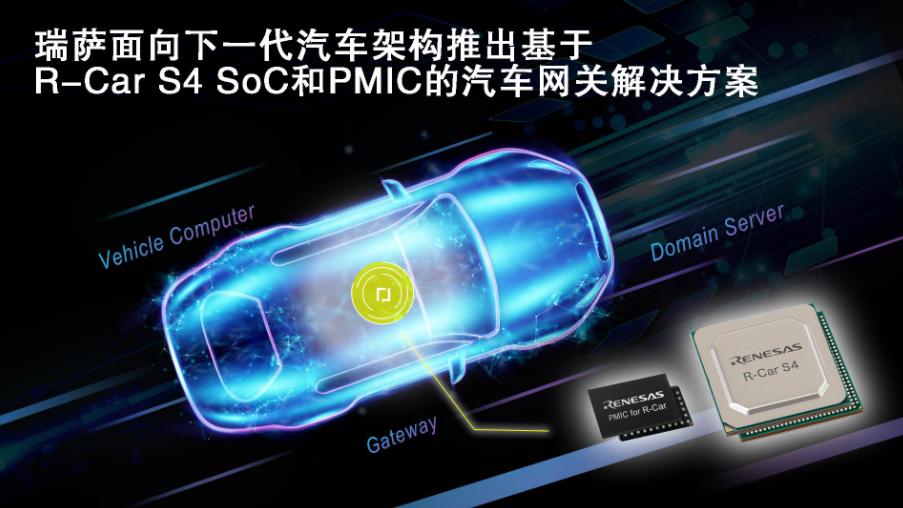 瑞萨电子推出基于新型R-Car S4 SoC和PMIC的汽车网关解决方案 用于下一代汽车计算机