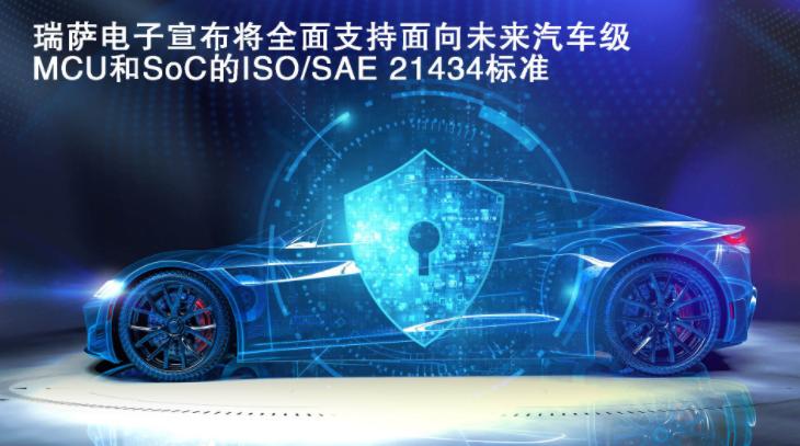 瑞萨电子宣布将全面支持面向未来汽车级MCU和So...
